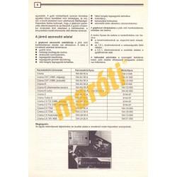 Fiat Croma (1985-1994) (Javítási kézikönyv)