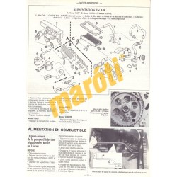 Citroen Xsara Diesel moteurs Diesel XUD (Javítási könyv)