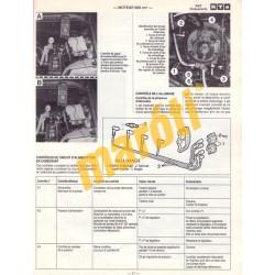 Fiat Cinquecento 1991 - 1995 (Javítási könyv)