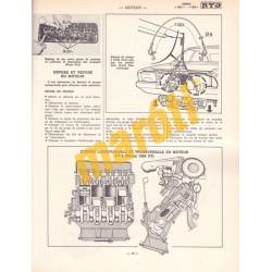 Simca 1307, 1308, 1309 (Javítási könyv)