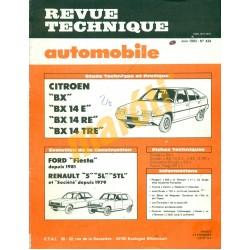 Citroen BX, Ford Fiesta, Renault 5