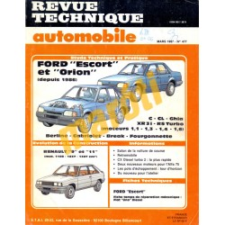 Ford Escort, Ford Orion, Renault 9, Renault 11