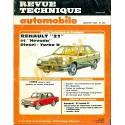 Renault 21, Nevada