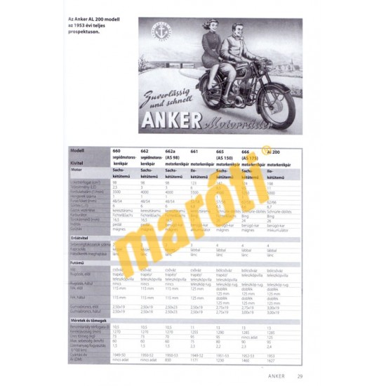 Német motorkerékpárok