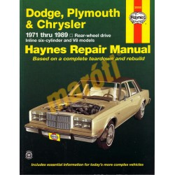 Dodge/Plymouth/Chrysler Full-Size (RWD) 1971-1989