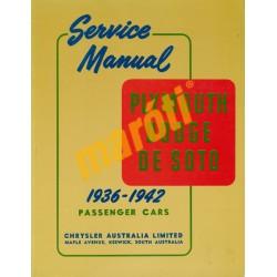 Plymouth, Dodge, De Soto 1936-1942