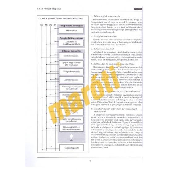 Gépjármű-villamosságtan Középfokon - I. A gépjármű villamos hálózata és az akkumulátorok