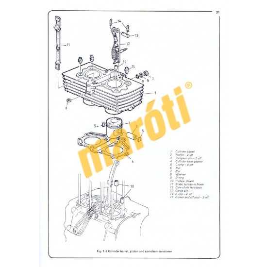 Honda CD/CM185 200T & CM250C 2-valve Twins (1977 - 1985)