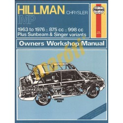 Hillman Imp (1963 - 1976) up to R