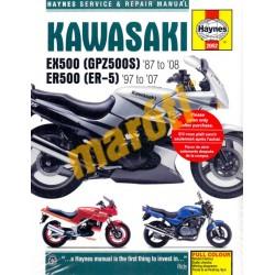 Kawasaki EX500 & ER500 (1987 - 2008)