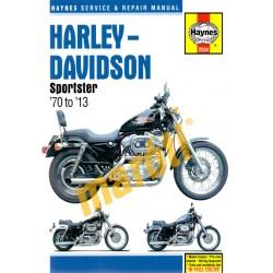 Harley-Davidson Sportster (1970 - 2013)