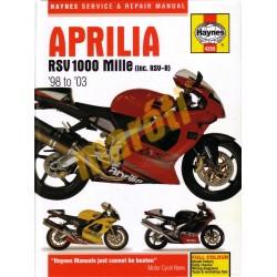 Aprilia RSV1000 Mille (1998 - 2003)