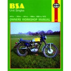BSA Unit Singles (1958 - 1972)
