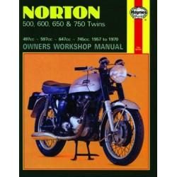 Norton 500, 600, 650 & 750 Twins (1957 - 1970)