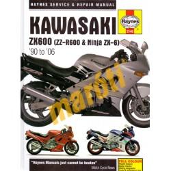 Kawasaki ZX600 (ZZ-R600 & Ninja ZX-6) (1990 - 2006)