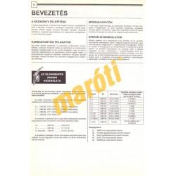 Peugeot 205 (1983-1990) (Javítási kézikönyv)