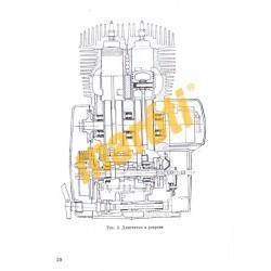 Jawa 350/634-7 - Kezelési útmutató